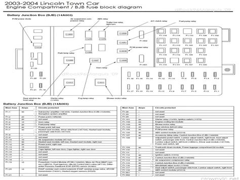 2000 lincoln town car fuel wiring diagram free