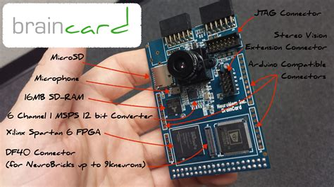 pattern recognition hardware braincard pattern recognition for all indiegogo