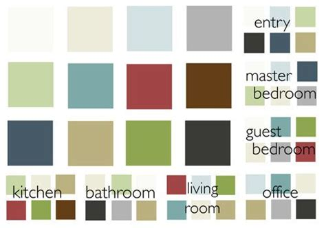 whole house color schemes quot whole house color scheme quot ready for our whole house