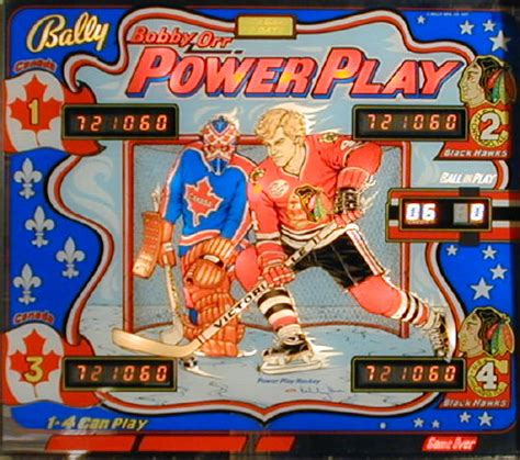 what is a power play jeff s pinball pages