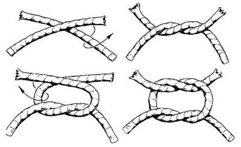 How To Tie A Square Knot Step By Step - practical maintenance 187 archive 187 knots