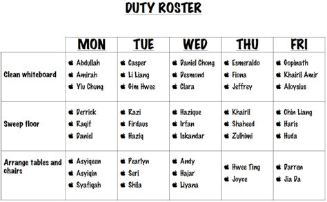 class duty roster images frompo