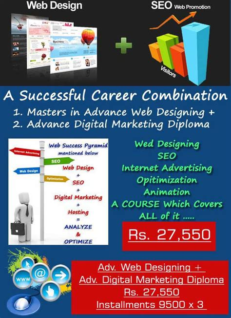 Digital Marketing Course Review 2 by Seo Best Seo Courses Seo Institute Mumbai Seo