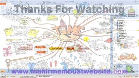 cara membuat mind map di ppt cara membuat mind mapping youtube
