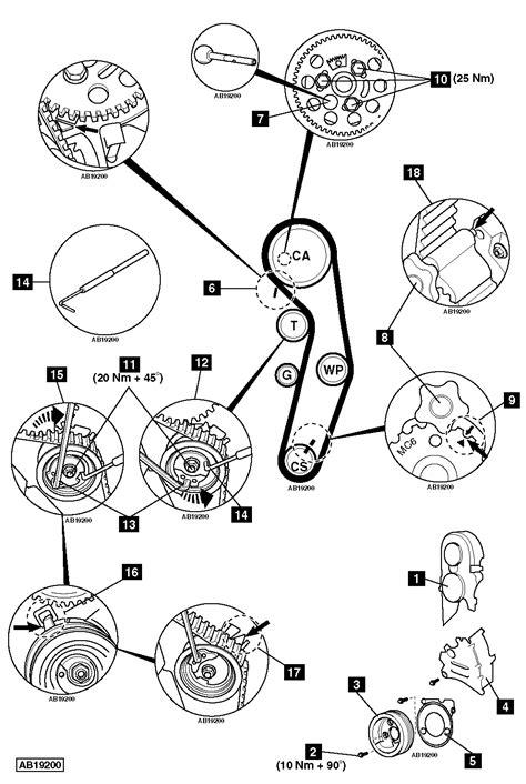 replace timing belt  vw passat   tdi motion