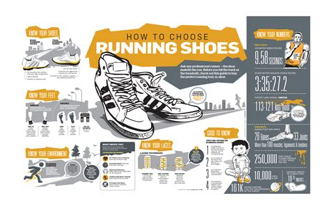 how to choose a running shoe how to choose running shoes visual ly