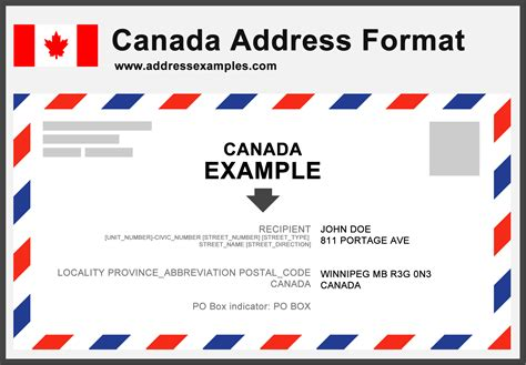 Address Canada Address Formats And Exles Addressexles
