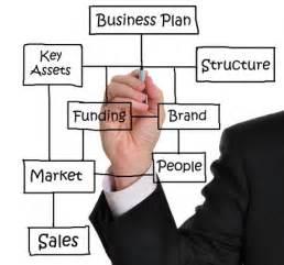 sales management advantage percentage type benefits