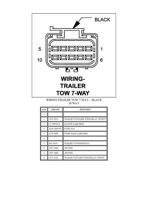 repair guides connector pin charts  wiring