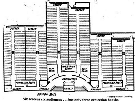 movie theatre floor plan six west theaters in omaha ne cinema treasures