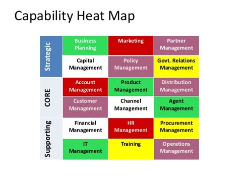 business capability map template application to business capability mapping pictures to pin