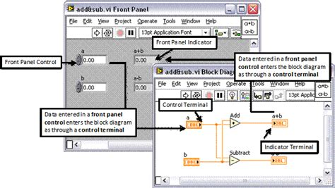 labview front panel and block diagram labview wiring diagram 22 wiring diagram images wiring