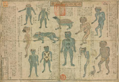 libro medieval monsters kappa folklore wikipedia