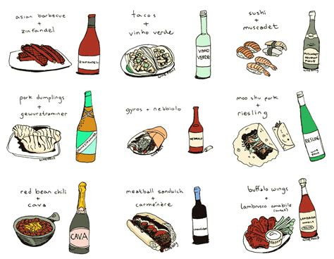 best food and wine pairings 20 amazingly simple food and wine pairing ideas
