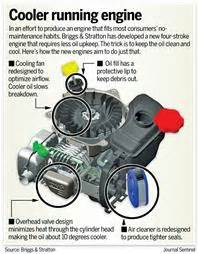 New Briggs Amp Stratton Lawn Mower Engine Never Needs An Oil