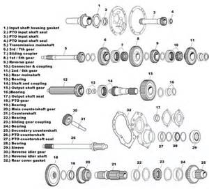 Restoration supply tractor parts ford transmission parts