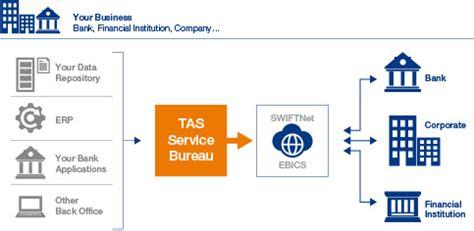 Payment Gateways Swift Payments Transfers Tas Bureau Service