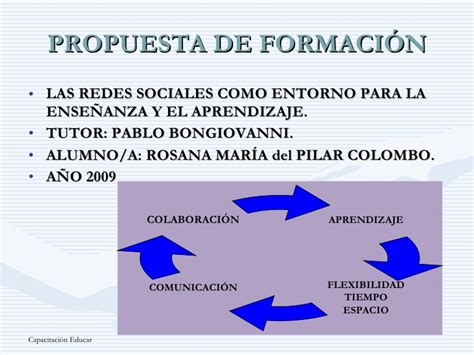 Fun Facts About Lucille Ball by Como Pablo Falsific La Enseanza De Jess Las Redes Sociales