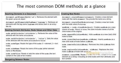 xml dom tutorial pdf javascript dom