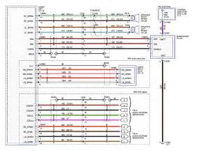 best 2006 gmc wiring diagram gallery images for image wire gojono