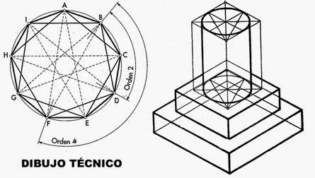 figuras geometricas utilizadas en el dibujo tecnico el espacio art 237 stico de marta dibujo