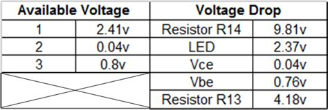 ac voltage drop resistor calculator voltage drop resistor led 28 images talking electronics bec page 14 light emitting diodes
