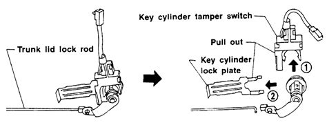 how to install replace trunk lock cylinder key honda 2002 gmc truck yukon denali 4wd 6 0l fi ohv 8cyl repair guides interior trunk lock