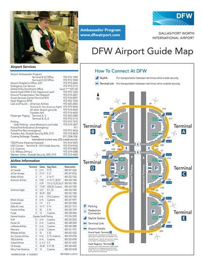 texas airport terminal map dallas fort worth international airport maplets