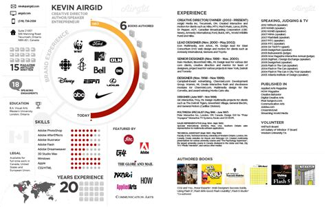 kevin airgid infographic resume visual ly