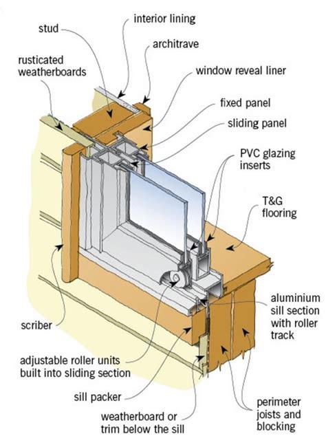 Double Glazed Awning Windows Windows Branz Renovate