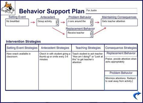 10 Behaviour Management Plan Exles Pdf Exles Behavior Support Plan Template