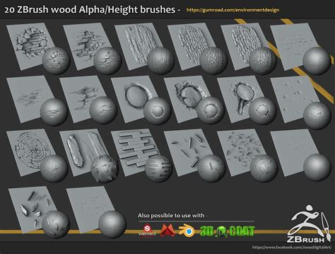 tutorial zbrush r7 zbrush brushes feedback and requests polycount