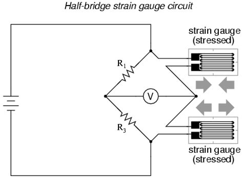 compress pdf by half strain gauges electrical instrumentation signals