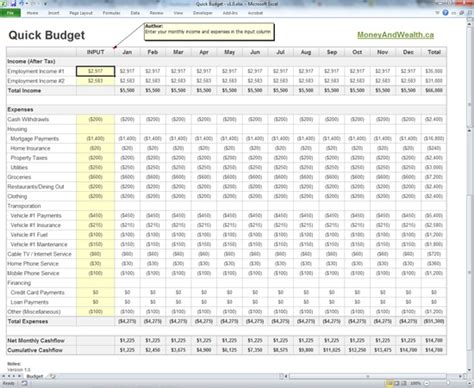 quick budget excel spreadsheet template