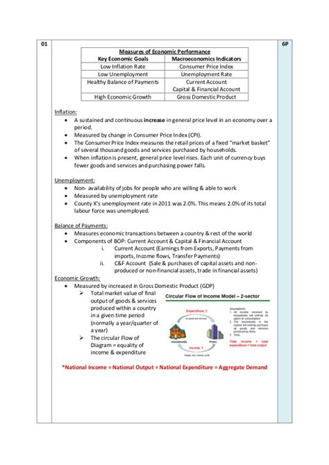 Macroeconomics Notes For Mba by B321 Macroeconomics Notes