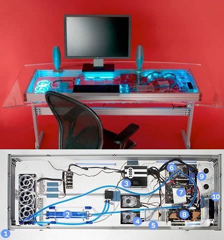 Liquid Cooled Desk by The Extravagant Pc Mod From Popular Mechanics Boasts Of A
