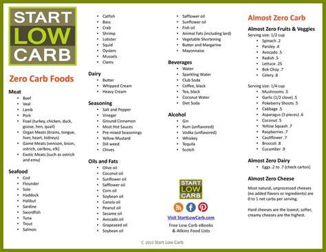 Low Carb Diet Detox Symptoms by 15 Must See Keto Food List Pins Ketogenic Food List