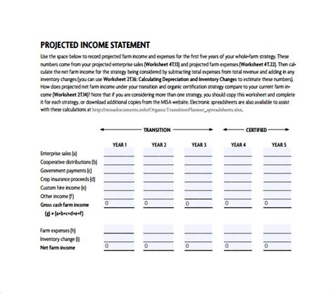 projected financial statement template oyle kalakaari co