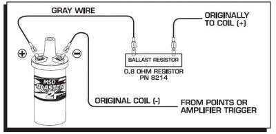 pertronix ballast resistor for b bodies only classic mopar forum