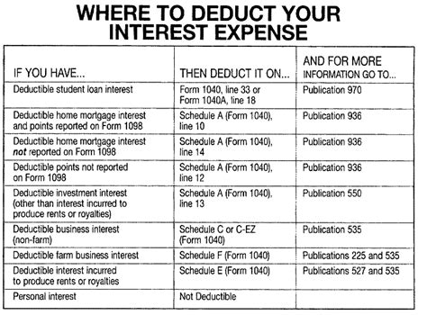 home loan interest deduction under section 24 b interest on housing loan deduction section 24 28 images