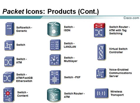 switch visio stencil cisco icons network diagram exle cisco networking