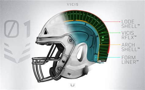 football helmet design and concussions helmet evolution to reduce concussions visits sec