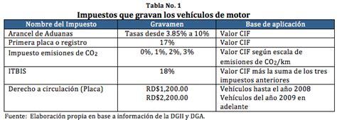 tablas de liquidacion de impuestos para vehiculos 2016 impuesto de vehiculos 2016 bolivia consultar y pagar el