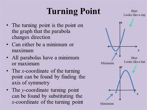 The Turning Point Of My From What Is And Other Essays 9 2 key features of a parabola ppt