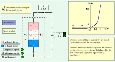 how diode works animation how diodes work animation 28 images how a diode works how a diode works electronics