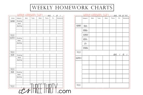 chart and other tools to get homework done do i have any homework
