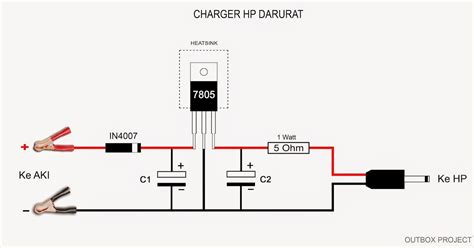 cara membuat powerbank menggunakan aki motor outbox project charger hp darurat dengan aki motor