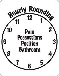 Hourly Rounding On Patients » Home Design 2017