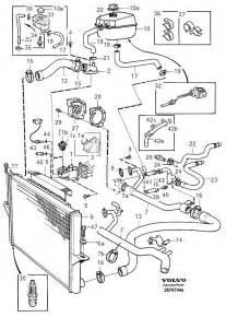 Volvo S70 Exhaust System Diagram Parts Of A 2004 Volvo C70 Engine Diagram Get Free Image