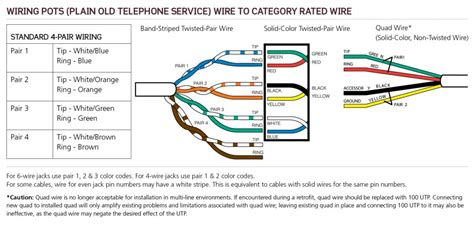 stereo wiring diagram 3 5mm diagram wiring